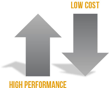 Great Price - Low cost, high performance graphic